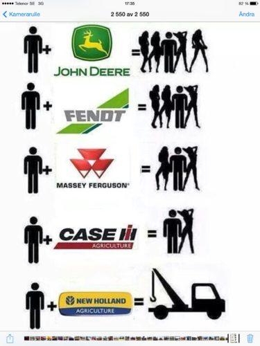 VILKET blir ditt nästa traktorköp???